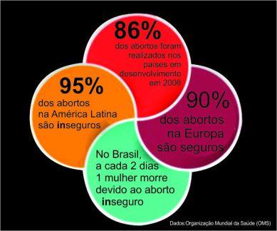 Infográfico aborto.jpg