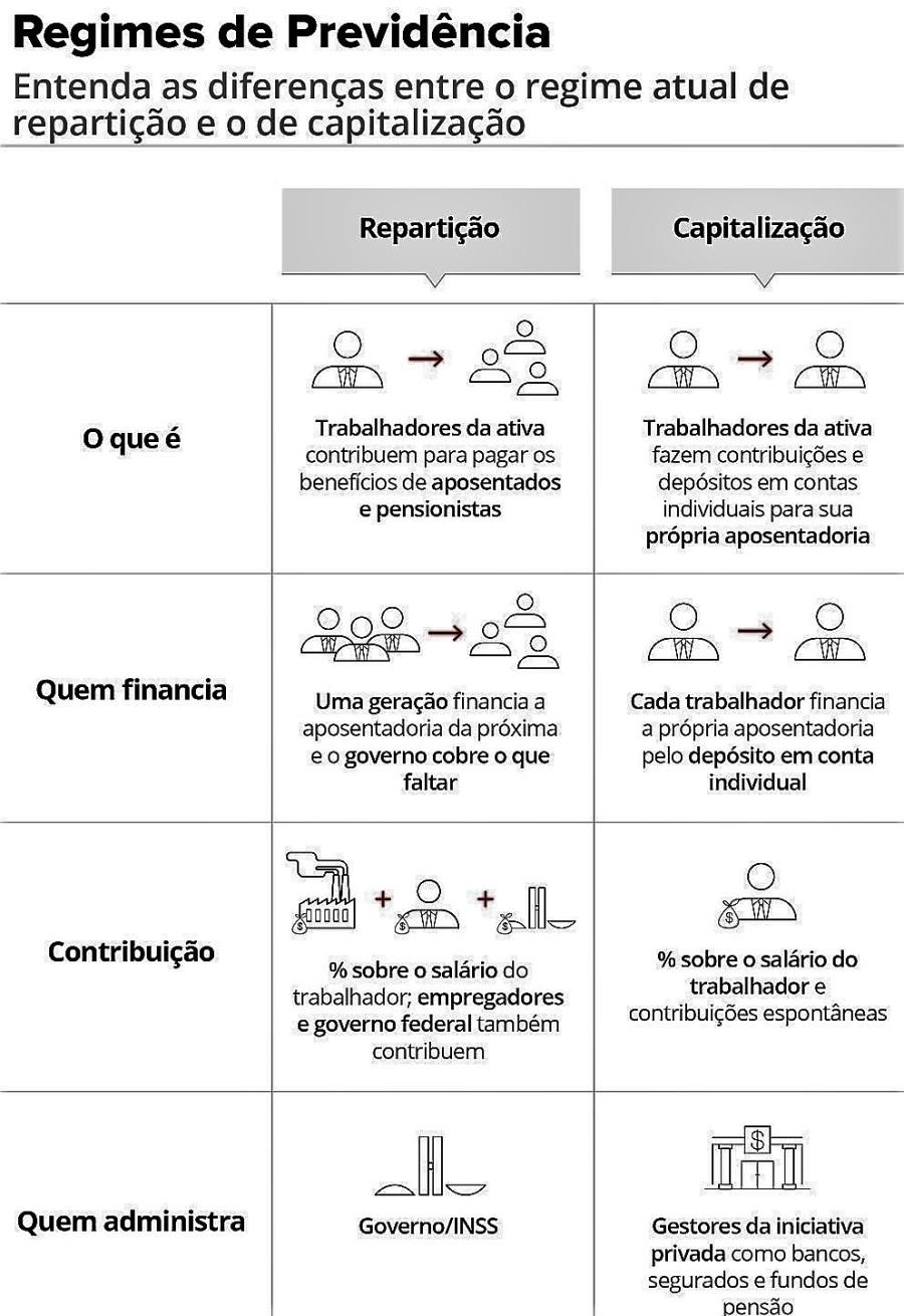 regimes-previdencia-v3